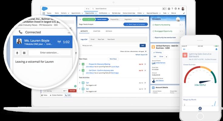 Salesforce Custom App and Salesforce console App